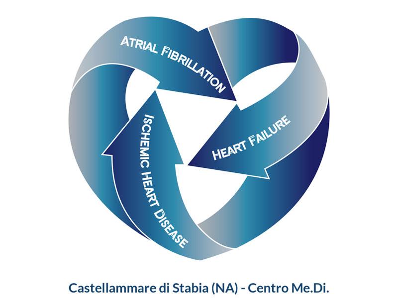 Corso ecm - SCOMPENSO CARDIACO, FIBRILLAZIONE ATRIALE, CARDIOPATIA ISCHEMICA - Castellammare di Stabia (NA)